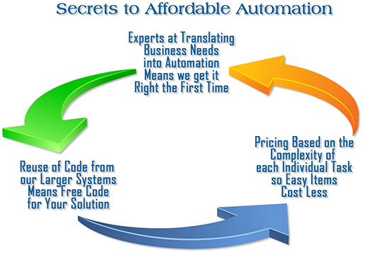 AffordableSoftware
